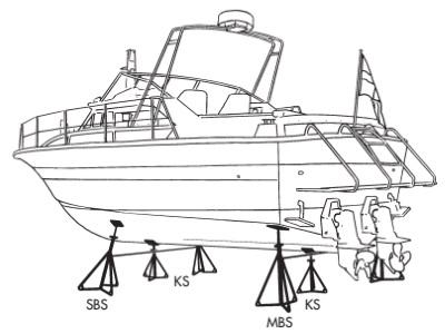 Bootstützen für eine Motoryacht